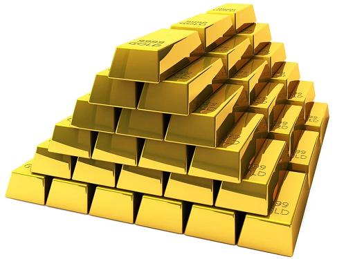 2020年10月19日黄金价格查询